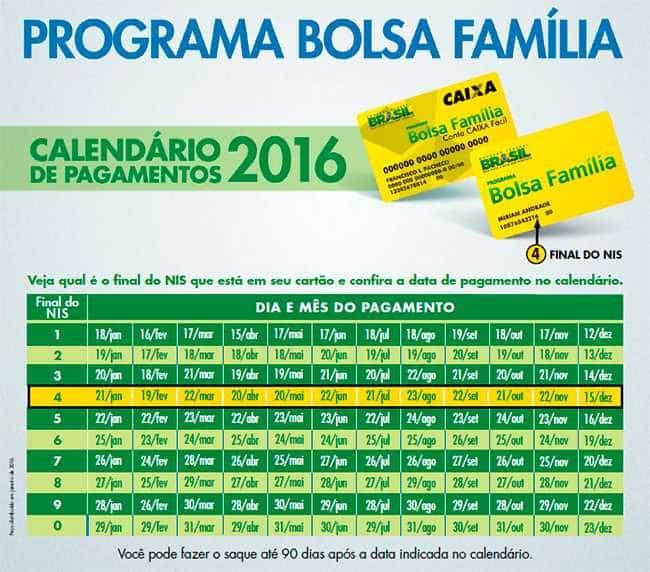 Confira o calendário de pagamentos do Bolsa Família em 2016