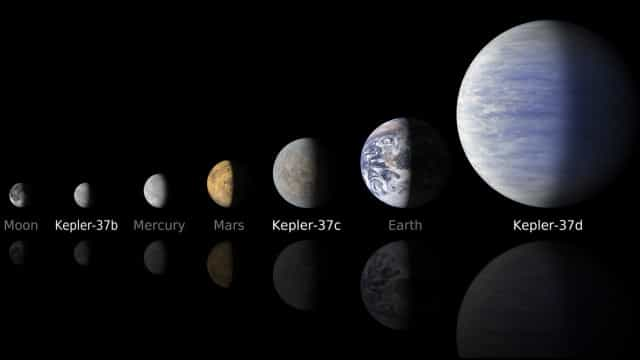 Nasa descobre sistema planetário semelhante ao do Sol