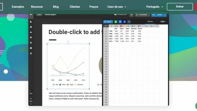Confira 3 novas funcionalidades do Infogram