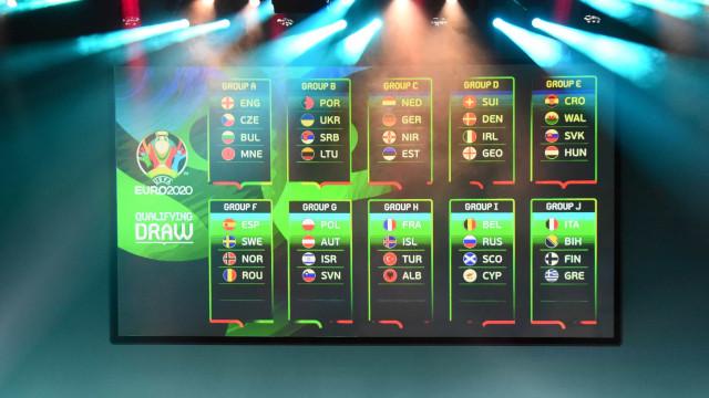 Sorteio define grupos das eliminatórias da Eurocopa 2020; confira