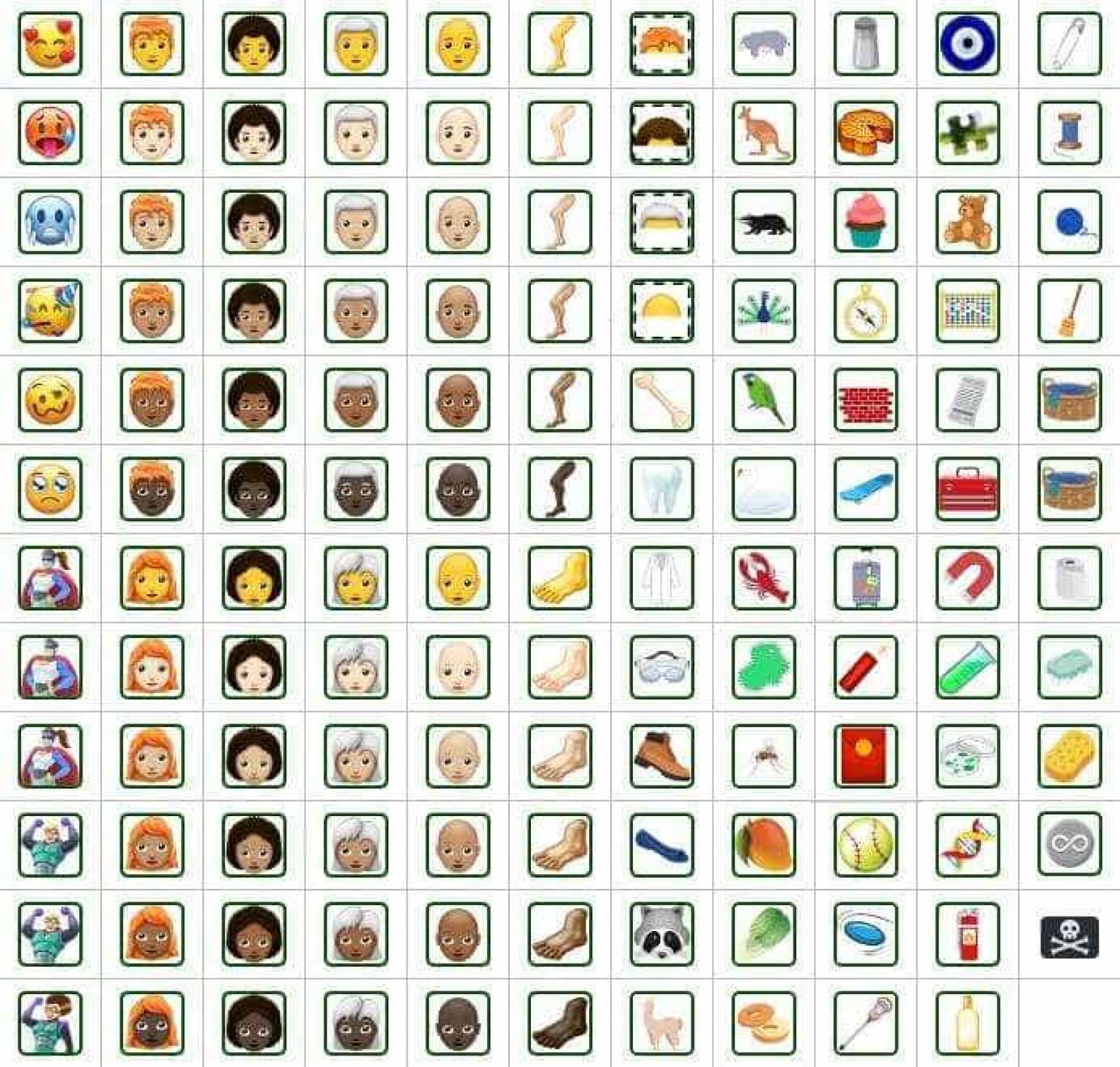 Teclado de emojis pode ganhar mais 130 desenhos; veja