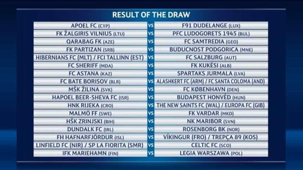Uefa sorteia preliminares da Champions; confira os jogos